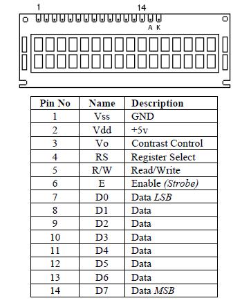 Temporizador: Arduino + LCD (2/3)