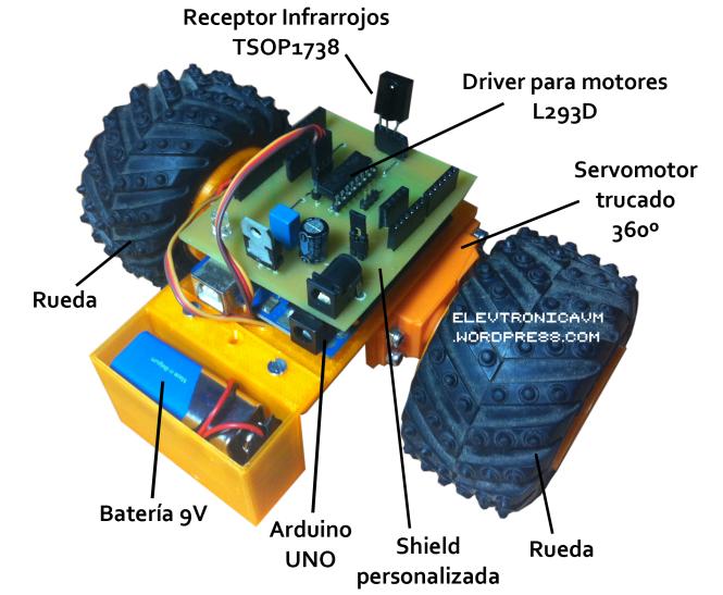 Partes del robot